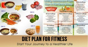 food plan for fitness